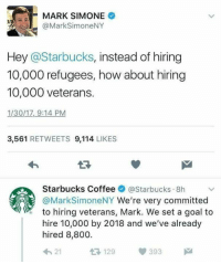 Memes, 🤖, and Starbuck: MARK SIMONE  @MarkSimoneNY  Hey @Starbucks  instead of hiring  10,000 refugees, how about hiring  10,000 veterans.  1/30/17 9:14 PM  3,561  RETWEETS  9,114  LIKES  Starbucks Coffee  @Starbucks 8h  a Mark SimoneNY We're very committed  to hiring veterans, Mark. We set a goal to  hire 10,000 by 2018 and we've already  hired 8,800.  393  21  t 129 Burn