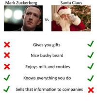 Nice Santa !: Mark Zuckerberg  Santa Claus  Vs  es  Gives you gifts  Nice bushy beard  X  Enjoys milk and cookies  Knows everything you do  V  Sells that information to companies  X Nice Santa !