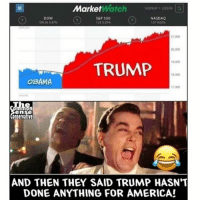 America, Guns, and Memes: MarketWatch  SIGNUP . LOGIN []  Dow  00 26 0.47%  5&P 500  122 029%  NASDAQ  137 002%  21,000  .000  19 000  TRUMP  OBAMA  17 000  en  onservative  AND THEN THEY SAID TRUMP HASN'T  DONE ANYTHING FOR AMERICA! . . Conservative America SupportOurTroops American Gun Constitution Politics TrumpTrain President Jobs Capitalism Military MikePence TeaParty Republican Mattis TrumpPence Guns AmericaFirst USA Political DonaldTrump Freedom Liberty Veteran Patriot Prolife Government PresidentTrump Partners @conservative_panda @reasonoveremotion @conservative.american @too_savage_for_democrats @conservative.nation1776 @keepamerica.usa -------------------- Contact me ●Email- RaisedRightAlwaysRight@gmail.com ●KIK- @Raised_Right_ ●Send me letters! Raised Right, 5753 Hwy 85 North, 2486 Crestview, Fl 32536