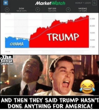 America, Memes, and Obama: MarketWatch SIGUPL  NASDAQ  DoW  0026 0.47%  S&P 500  122029  21.000  20.000  19.000  TRUMP  8,000  OBAMA  17.000  en  onservative  AND THEN THEY SAID TRUMP HASN'T  DONE ANYTHING FOR AMERICA! ----------------- Proud Partners 🗽🇺🇸: ★ @conservative.american 🇺🇸 ★ @raised_right_ 🇺🇸 ★ @conservativemovement 🇺🇸 ★ @millennial_republicans🇺🇸 ★ @the.conservative.patriot 🇺🇸 ★ @conservative.female 🇺🇸 ★ @brunetteandpolitical 🇺🇸 ★ @emmarcapps 🇺🇸 ----------------- bluelivesmatter backtheblue whitehouse politics lawandorder conservative patriot republican goverment capitalism usa ronaldreagan trump merica presidenttrump makeamericagreatagain trumptrain trumppence2016 americafirst immigration maga army navy marines airforce coastguard military armedforces ----------------- The Conservative Nation does not own any of the pictures or memes posted. We try our best to give credit to the picture's rightful owner.