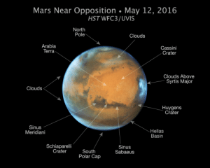 Tumblr, Blog, and Http: Mars Near Opposition  May 12, 2016  HST WFC3/UVIS  North  Pole  Clouds  Arabia  Terra  Cassini  Crater  Clouds Above  Syrtis Major  Clouds  Huygens  Crater  Sinus  Meridiani  Hellas  Basin  Schiaparelli  Crater  Sinus  Sabaeus  South  Polar Cap pictures-of-space:    Hubble Takes Mars Portrait Near Close Approach Mars is looking mighty fine in this portrait nabbed by the Hubble Space Telescope on a near close approach!