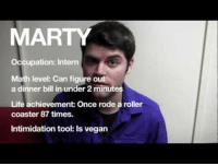 Head, Life, and Vegan: MARTY  Occupation: Intern  Math level: Can figure out  a dinner bill in under 2 minutes  Life achievement: Once rode a roller  coaster 87 times.  Intimidation tool: Is vegan <p><strong>March (Holiday) Madness: March 14 is Pi Day!</strong></p> <p>It's Pi Day, so our interns went head-to-head to see who could recite the most digits of Pi.</p>