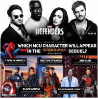 America, Doctor, and Love: MARVE  DEFENDERS  AUG 18  IG @DC.MARVEL.UNITE  WHICH MCU CHARACTER WILLAPPEAR  INTHE SPIDEREL?  SPIDER-MAN SEQUEL?  CAPTAIN AMERICA  A FELLOW NEW YORKERWHO CAN  TEACH PETER HOWTO BEAREAL HER  ANT-MAN  AN EVERMMAN WITH COMEDIC CHOPS WHO  CAN MAKE FORAHILAROUS COMEOWITH SPDEY  DOCTOR STRANGE  A SORCEROR WHO CAN CONTRAST SPIDER-  MANS POWERS WITH HIS MAGICAL ABIUTIES  BLACK WIDOW  BRUCE BANNER / HULK、.ee  A HERO WITHA SPY BACKGROUND WHO  AGENUS WHO CAN CONNECT WTH  PETER THROUGH THEIR LOVE OF SCENCE  @MCU TWEETS It has been Confirmed that another Marvel Hero from the MCU will be appearing in The Sequel to… SpiderManHomeComing ! 😱 Just like how IronMan is appearing in the First SpiderMan Film, there will be another MCU Character with a big role in the Spidey Sequel. I really hope it will be one of TheDefenders, But Comment Below who you would like to see Team Up with TomHolland's PeterParker in SpiderMan2 in 2019 ! 🕷 MarvelCinematicUniverse 💥