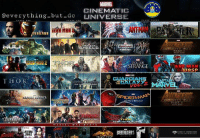 Anime, Batman, and Disney: MARVEL  CINEMATIE  Oeverything-but-dc UNIVERSE  ST  ugsp  THOR  THE  DER  DEFENDER  JESS MCU-Netflix geek ironman captainamerica spiderman thor hulk mcu disney guardiansofthegalaxy netflix daredevil lukecage ironfist defenders venom punisher marvel starwars anime batman superman justiceleague tomholland thewalkingdead