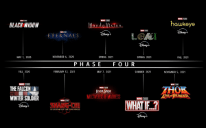 Doctor, Fall, and Marvel Comics: MARVEL STUDIOS  MARVEL STUDIOS  MARVEL STUDIOS  hawkeye  ndaVision  BLACK WIDOW  MARVEL STUDIOS  MARVEL STUDIOS  LOK  ETERNALS  NOVEMBER 6, 2020  SPRING 2021  SPRING 2021  MAY 1, 2020  FALL 2021  P HASE  FOUR  FALL 2020  FEBRUARY 12, 2021  MAY 7, 2021  SUMMER 2021  NOVEMBER 5, 2021  MARVEL STUDIOS  MARVEL STUDIOS  THE FALCON  THOR  OVE AND HUNDER  MARVELSTUDIOS  DOCTOR STRAINGE  MULTIVERSE OF MADNESS  AND  THE  IN THE  WINTER SOLDIER  MARVEL STUDIOS  MARVEL STUDIOS  WHAT IF.?  SHANG-CH  SNEP  A LEGEND OF THE TEN RINGS  tdavsyC MCU Phase 4 Lineup Discussion Thread. Share your thoughts in the comments.