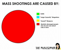 "Guns, Memes, and 🤖: MASS SHOOTINGS ARE CAUSED BY:  GUNS  Large Capacity"" Magazines  Assault"" Weapons  ■  Mentally deranged people  who do not care about  rules or laws  THE PHOLOSOPHER"