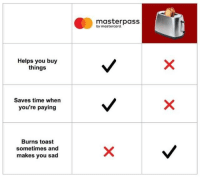 """MasterCard, Twitter, and Http: masterpass  by mastercard  Helps you buy  things  Saves time whern  you're paying  Burns toast  sometimes and  makes you sad <p>SELL! This ad popped up on Twitter. Value is gonna drop quick! via /r/MemeEconomy <a href=""""http://ift.tt/2zFxVrs"""">http://ift.tt/2zFxVrs</a></p>"""