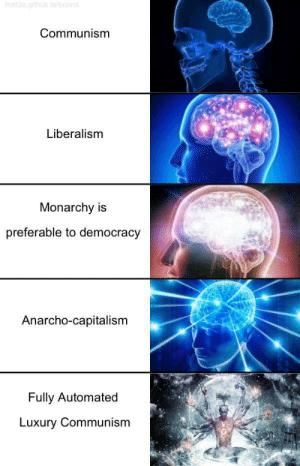 So right you're left. by clivederekson FOLLOW 4 MORE MEMES.: mat3e.github io/brains  Communism  Liberalism  Monarchy  preferable to democracy  Anarcho-capitalism  Fully Automated  Luxury Communism So right you're left. by clivederekson FOLLOW 4 MORE MEMES.