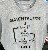 Memes, World Cup, and Match: MATCH TACTICS  Kick Off  Pass TO  Salah  id he  core  YES  EGYPT Egypt tactics for the world cup: https://t.co/GJKV7bR1aG