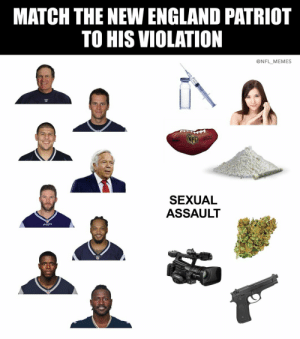 The list keeps on growing... https://t.co/vekPMzMRol: MATCH THE NEW ENGLAND PATRIOT  TO HIS VIOLATION  @NFL MEMES  SEXUAL  ASSAULT  PATRIOTS The list keeps on growing... https://t.co/vekPMzMRol