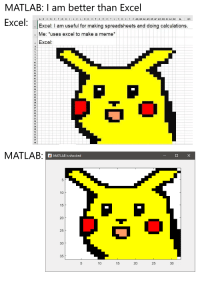 Af, Meme, and Excel: MATLAB: I am better than Excel  2 AA AB AC AD AE AF AG AHAI AJ AK AL  ExcelExcel: I am useful for making spreadsheets and doing calculations  2 Me: *uses excel to make a meme*  Excel  38  MATLAB  MATLAB is shocked  5  10  15  20  25  30  35  10  15  20  25  30 MATLAB vs Excel