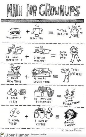 omg-pictures:  Math for grownupshttp://omg-pictures.tumblr.com: MATN FOR GROWMUPS  TOTAL  HEALTH  CHEESE BURGER  DETOX TEA  GOOD  WORK  DAY!  30  PRODUCTIVITY  MINS  6 HOURS  INTERNET  TOTAL  FITNESS  1 HOUR  GYM TIME  4 HOURS  COUCH TIME  GOOD  DEAL!  1 SALE  1O IMPULSE  PURCHASES  GoOD  ITEM  BUDGETING!  2 HOURS  SLEEP  4 CUPS OF  COFFEE  AWAKE  + ALERT  (c) Corinne Mucha  Bob Loblaw Law Blog  Uber Humor omg-pictures:  Math for grownupshttp://omg-pictures.tumblr.com