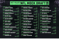 How'd the Combine shake up our latest Mock Draft? 🏈: MATT MILLER'S  NFL MOCK DRAFT br  TENNESSEE TITANS  NEW ORLEANS SAINTS  MINNESOTA VIKINGS  OT  12 MICHAEL THOMAS  WR 23  SU'A CRAVENS  LB  Dl LAREMY TUNSIL  OLE MISS  OHIO STATE  USC  CLEVELAND BROWNS  PHILADELPHIA EAGLES  CINCINNATI BENGALS  02  CARSON WENTZ  OB 13  PAXTON LYNCH  DB 24  BRAXTON MILLER  WR  NORTH DAKOTA STATE  MEMPHIS  OHIO STATE  SAN DIEGO CHARGERS  OAKLAND RAIDERS  PITTSBURGH STEELERS  OT 25  ELI APPLE  OT  14 TAYLOR DECKER  CB  D3 RONNIE STANLEY  NOTRE DAME  OHIO STATE  OHIO STATE  DALLAS COWBOYS  LOS ANGELES RAMS  SEATTLE SEAHAWKS  04  MYLES JACK  LB  15  LAQUON TREADWELL  WR  26  ROBERT NKEMDICHE  OT  UCLA  OLE MISS  OLE MISS  JACKSONVILLE JAGUARS  DETROIT LIONS  GREEN BAY PACKERS  OS  JALEN RAMSEY  CB  16  SHELDON RANKINS  OT  27  REGGIE RAGLAND  LB  LOUISVILLE  FLORIDA STATE  ALABAMA  BALTIMORE RAVENS  ATLANTA FALCONS  KANSAS CITY CHIEFS  06  JOEY BOSA  DE 17  JAYLON SMITH  LB 28 LEONARD FLOYD  EDGE  OHIO STATE  NOTRE DAME  GEORGIA  SAN FRANCISCO 49ERS  INDIANAPOLIS COLTS  NEW ENGLAND PATRIOTS  D7 JARED GOFF  OB 18 EZEKIEL ELLIOTT  FORFEITED  CALIFORNIA  OHIO STATE  MIAMI DOLPHINS  BUFFALO BILLS  ARIZONA CARDINALS  08  VERNON HARGREAVES  CB 19  SHAO LAWSON  DE  29  KAMALEI CORREA  EDGE  FLORIDA  CLEMSON  BOISE STATE  TAMPA BAY BUCCANEERS  NEW YORK JETS  CAROLINA PANTHERS  DE  20  MACKENSIE ALEXANDER  CB 30  KEVIN DODD  DE  D9 NOAH SPENCE  EASTERN KENTUCKY  CLEMSON  CLEMSON  WASHINGTON REDSKINS  DENVER BRONCOS  NEW YORK GIANTS  10 DEFOREST BUCKNER  DE  21  ANDREW BILLINGS  OT  31 CODY WHITEHAIR  OG  OREGON  BAYLOR  KANSAS STATE  HOUSTON TEXANS  CHICAGO BEARS  ll  LB 22  COREY COLEMAN  WR  DARRON LEE  OHIO STATE  BAYLOR How'd the Combine shake up our latest Mock Draft? 🏈