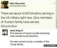 Family, Memes, and Zero: Matt Mountain  @ImMattMountain  There are about 4,000 Muslims serving in  the US military right now. Zero members  of Trump's family have served  #MuslimBan  Amiri King  99.6 percent of recent suicide bombings  were carried out by Muslims.  0% were carried out by a member of the  Trump family.  a americafirst @thekinghasspoken always spitting that 🔥🔥🔥 ---------- Follow our pages! 🇺🇸 @drunkamerica @ragingpatriots ---------- conservative republican maga presidentrump makeamericagreatagain nobama trumptrain trump2017 saturdaysarefortheboys merica usa military supportourtroops thinblueline backtheblue