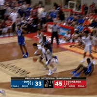 Espn, Memes, and Chase: MAUI JIM MAUI INVITATIONAL CHAMPIONSHIP  3 GONZAGA  85-0  P BONUS FOULS: 7  DUKE .  5-0  FOULS:6 BONUS  1st 👀 THIS CHASE DOWN BLOCK BY ZION WILLIAMSON!    (Via @espn) https://t.co/zb5IGopw7U