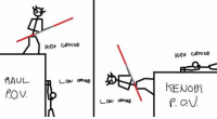 """Jedi, Memes, and Star Wars: MAUL  POV.  HIGA GROUND  Law Gwoup  Low Grow!  HIGA GROUND Obi Wan had the high ground... from a certain point of view  Posted by Koen Fakke on """"Just Jedi Memes"""""""