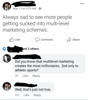 Facebook, Sports, and True: May 15 at 9:25 AM  Always sad to see more people  getting sucked into multi-level  marketing schemes.  Like  Share  Comment  and 2 others  Did you know that multilevel marketing  creates the most millionaires, 2nd only to  athletic sports?  5h Like Reply  Well, that's just not true.  8m  Reply  Like A hun decided to comment with an alternative fact on a month old Facebook post.