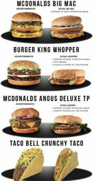 Burger King, Fast Food, and Food: MCDONALDS BIG MAC  ADVERTISEMENTS  ACTUAL BIG MAC  ROTATED TO MOST ATTRACTIVE ANGLE  BURGER KING WHOPPER  ADVERTISEMENTS  ACTUAL WHOPPER  ROTATED TO MOST ATTRACTIVE ANGLE  WITH CHEES  SLIGHTLY FLUFFED UP. FOR PICTURE  MCDONALDS ANGUS DELUXE TP  ADVERTISEMENTS  ACTUAL BURGER  ROTATED TO MOST ATTRACTIVE ANOLE  SAIGHTLY FLUFFED UP. FOR PICTURE  TACO BELL CRUNCHY TAC0 Doesnt fast food just piss you off sometimes?