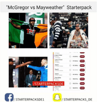 "Flexing, Mayweather, and Memes: ""McGregor vs Mayweather"" Starterpack  McGREGOR  le. ARENA  IYE ONP  AUG  PAY-PE  2 Tickets  Lower 16 Rear  Rethe N  1-3 Ticket  Lower 16 Front  Rehe C  2 Tickets  Zone B  24 FLex Tickets  Kaufen  Zone B  24 FLex TIckets  ⓘ  321,613/je  Zone B  2 FLex Tickets  ⓘ  $21,829 je  Floor B Rear  Reihe P  2 Tickets  STARTERPACKSDE O  Floor F Rear  Reihe K  1 Ticket  ⓘ  ☆  $23,394/je  Kaufen  ISTARTERPACKSDESTARTERPACKS DE  / STARTERPACKSDE1  / STARTERPACKS DE Wer wird gewinnen?"