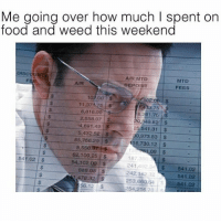 Food, Struggle, and The Struggle Is Real: Me going over how much I spent on  food and weed this weekend  DISCOUN  A/R MTD  DEPOSIT  MTD  FEES  AR  102.00 S  10200 s  11.371 75 S  73.75  6,818.00  5  0.849.82 s  25.541.31 S  30,973.83 $  16.730.12 $  1,09 $  2.558.07 $  4,691.49 $  5,432.52 $  85,756.29 $  8,550!77h.  62,109.25 $  54.102.0o s  889.98 S  478,32 S  56.12 S  187 39  241,402.3$541.02  242,16232  253,660,6  541.02$  541.02  541.02  254,216.7 s The struggle is real b 💰