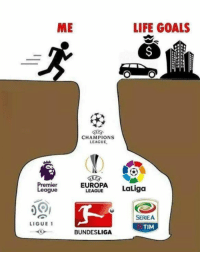 Goals, Life, and Memes: ME  LIFE GOALS  CHAMPIONS  LEAGUE,  Premier  ague  EUROPA  LEAGUE  LaLiga  SERIEA  TIM  LIGUE 1  BUNDESLIGA This is accurate. https://t.co/65jHp3FL0a