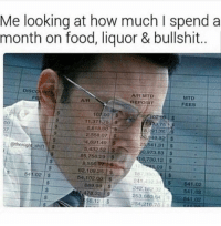 I bought one of those steam cleaning machines to iron out clothes for no reason, I walked into Walmart faded af and walked out with a steam Cleaner: Me looking at how much l spend a  month on food, liquor & bullshit.  Disc  MTD  AR  i DEPOSIT  109.00 S  11,371  es  3,75  6,818  s  B 301.7G  2,55B,07  R40.B 2' 5  4.691.49  S  Cathonight shift S  5.541.31  5,432.52  30,073, B3  85,756.29  f 6,730,12  B, 550.17h  62.109,25  187  541.02 S  64,102,00  S  24 1402 3 S 541.02  080,08 S  242,10  478, 32  S  263,660,64  541.02  56,12  2541216 I bought one of those steam cleaning machines to iron out clothes for no reason, I walked into Walmart faded af and walked out with a steam Cleaner