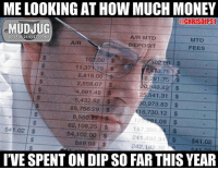 Memes, Money, and 🤖: ME LOOKING AT HOW MUCH MONEY  MUDJUG  @CHRISDIPST  A/R MTD  DEPOSIT  MTD  portable spittoons  A/R  FEES  102.00$  11,371N75  6,818.00$  2,558.07 $  4,691.49 $  02:00  473.75  8,291.75 /$  849.82 S  25,541.31 $  30,973.83 $  5,432.52 $  116,730.12 $  1.09 $  85,756.29 $  8,550.97  62,109.25 $  54,102.00 $  187.390  241,492.34 $541.02  242,182.32  541.02 $  689.98$  I'VE SPENT ON DIP SO FAR THIS YEAR 😭😂 mudjug dip30 packdipspit dipmoney photo by @chrisdips1