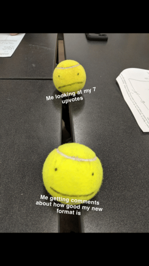 Reddit, Good, and Tennis: Me looking at my 7  upvotes  Me getting comments  about how good my new  format is  raw a figure to represent the set up of the ph  he purpose of these parts was to determi  15 *sad tennis ball noises*