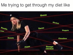 Pizza, Alcohol, and Chicken: Me trying to get through my diet like  Oreos  Alcohol  Nutella  Tacos  Fries  Nuggets  Donuts  Cinnabon  Orange  chicken  Pizza 😫