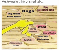 (@dankrecoverymemes): Me, trying to think of small talk...  Highly  cInappropriate memes  DogsInapproprlate memes  DOBS  Dogsnapprorate memes  Drug related  horror stories  ' weed  Mental  illnesses  Fear of feeling  Useless serial  Music  .(killer knowledge  Abandonment  issues (@dankrecoverymemes)