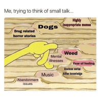 Dogs, Memes, and Weed: Me, trying to think of small talk...  Highly  Inapproprlate memes  DOgS  Drug related  horror stories  Weed  Mental  illnesses  Fear of feeling  Useless serial  Musickiller knowledge  Abandonment  ssues