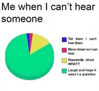 Memes, Awkward, and Hope: Me when  can't hear  someone  Tell them can't  hear them  Move closer so I can  hear  □ Repeatedly shout  WHAT?!  Laugh and hope it  wasn't a question That awkward laugh