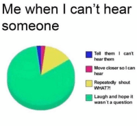 Af, Dank, and Relatable: Me when I can't hear  someone  can't  Tell them  hear them  Move closer so I can  hear  Repeatedly shout  WHAT?!  Laugh and hope it  wasn't a question Relatable AF 😂