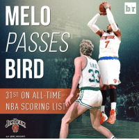 Congrats to Carmelo Anthony on passing Larry Bird for 31st on the all-time scoring list!: MELO  PASSES  BIRD  31ST ON ALL-TIME  NBA SCORING LIST  H/T @BR INSIGHTS  ARD Congrats to Carmelo Anthony on passing Larry Bird for 31st on the all-time scoring list!