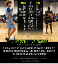 Lamelo Ball & Zion Williamson's official stats from last night. If you missed the game, you can catch them again today in one of these live streams.   BIG BALLERS (2:40PM PST): http://bit.ly/2h6TmtQ SC SUPREME (5:40PM PST): http://bit.ly/2tHjSLP COMPTON MAGIC (4PM PST): http://bit.ly/2u2QUFF: MELO ) ZION  36 PTS 31  10-27 FG 12-16  3-12 3PT 0-0  13-16 FT 7-20  12 REBS 9  5 ASTS 1  7 TOS3  0 BLKS 1  2 STLS 3  17  JULY 27TH LIVE GAMES  VIA BALLISLIFE ON FACEBOOK  BIG BALLERS VS PLAY HARD PLAY SMART: 2:40PM PST  COMPTON MAGIC VS NEW ENGLAND PLAYAZ: 4PM PST  SC SUPREME VS BBC: 5:40PM PST  ADIDAS SUMMER CHAMPIONSHIPS IN LAS VEGAS  Facebook.com/Ballislifestyle Lamelo Ball & Zion Williamson's official stats from last night. If you missed the game, you can catch them again today in one of these live streams.   BIG BALLERS (2:40PM PST): http://bit.ly/2h6TmtQ SC SUPREME (5:40PM PST): http://bit.ly/2tHjSLP COMPTON MAGIC (4PM PST): http://bit.ly/2u2QUFF