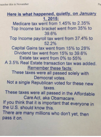 Facts, Friends, and Memes: member this in November  Pag  Here is what happened, quietly,on January  1, 2015:  Medicare tax went from 1.45% to 2.35%  Top Income tax bracket went from 35% to  39.6%  Top Income payroll tax went from 37.4% to  52.2%  Capital Gains tax went from 15% to 28%  Dividend tax went from 15% to 39.6%  Estate tax went from 0% to 55%  A 3.5% Real Estate transaction tax was added  Remember these facts:  These taxes were all passed solely with  Democrat votes.  Not a single Republican voted for these new  taxes.  These taxes were all passed in the Affordable  Care Act, aka Obamacare  If you think that it is important that everyone in  the U.S. should know this.  There are many millions who don't yet, then  pass it on. To all my liberal friends... Where was your outrage then???