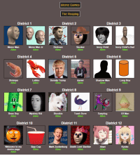Meme Games  The Reaping  District 1  District 3  District 2  Meme Man  Irony Child Irony Child's Dad  Meme Man Jr  Birdman  Slunker  District 4  District 5  District 6  AU  Donalp Trump  Shrimpo  Lobbo  daniel  Shadow Man  Long Boy  Alive  District 8  District 9  District 7  Bean Boy  Easy dog  Elf Man  Mystery Kid  Shoobie  Trash Dove  District 10  District 12  District 11  Stu  Sipp Cup  Mark Zuckerburg Death Lord Slunker  Akari  Kyoko  Welcome to my  meme page restarted it to add a new challenger  place youre bet's