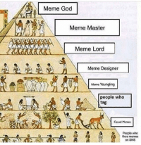 Meme Lord: Meme God  Meme Master  Meme Lord  Meme Designer  Meme Youngling  people who  tag  Casual Memes  Pooplo who  kes memes  on SNS