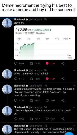 """My man Melon Musk: Meme necromancer trying his best to  make a meme and boy did he succeed?  Elon Musk O @elonmusk · 2h  stock art  420.69 uSD +15.10 (3.72%) t  Dec 23, 11:33 AM EST - Disclaimer  1D  5D  1M  6M  YTD  More  420  415  410  Prev  close  t7 16.5K  3,657  130K  Elon Musk O @elonmusk ·7h  Whoa ... the stock is so high lol  27 12.3K  150K  4,715  Elon Musk O @elonmusk · 1d  Just looked at my wiki for 1st time in years. It's insane!  Btw, can someone please delete """"investor"""". I do  basically zero investing.  27 8,687  2,755  169K  Elon Musk O @elonmusk · 1d  If Tesla & SpaceX go bankrupt, so will I. As it should  be.  27 7,317  1,956  121K  Elon Musk O @elonmusk · 1d  The real reason for Looper was to travel back in time &  stop a terrible calamity – the premiere of Cats! My man Melon Musk"""