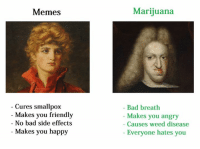 Weed Memes: Memes  Cures smallpox  Makes you friendly  No bad side effects  Makes you happy  Marijuana  Bad breath  Makes you angry  Causes weed disease  Everyone hates you
