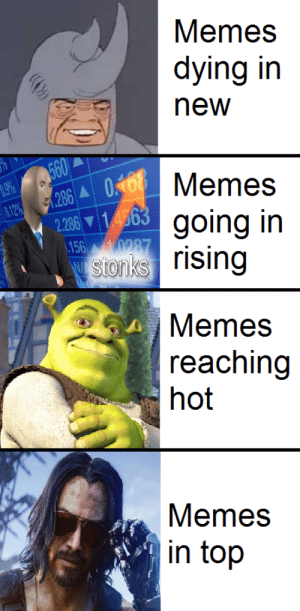Memes, How, and Top: Memes  dying in  new  560  .9%  OP80 Memes  0.12%  2861.4563 going in  .156 0287  N Stonks rising  Memes  reaching  hot  Memes  in top This how it works