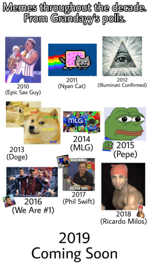 Dr Grandayy On Twitter We Ve Moved On To The Semi Finals Of Meme Of The Decade Now The Best Memes From Each Year Were Sorted Into 4 Different Groups Based On Their Age