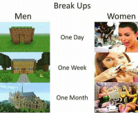 Meme, Memes, and Minecraft: Men  Break Ups  One Day  One Week  One Month  Women ⠀⠀⠀⠀⠀⠀⠀⠀⠀⠀⠀⠀⠀⠀⠀⠀⠀⠀⠀⠀⠀⠀⠀⠀⠀⠀⠀⠀⠀⠀ ⠀⠀😂Or finish Witcher 3 + Dlcs😂 ⠀⠀⠀⠀⠀⠀⠀⠀⠀⠀⠀⠀⠀⠀⠀⠀⠀⠀⠀⠀⠀⠀⠀⠀⠀⠀⠀⠀⠀⠀⠀⠀⠀⠀⠀- 👾Thanks for following👾 💥Turn on my post notifications 💥 🎮Have A Great Day! - twitch nintendoswitch xbox xboxone ps4 playstation savage gta gtavonline streamer gamer dankmemes csgo callofduty cod battlefield1 pokemonsunandmoon meme minecraft pc skyrim codmemes steam blizzard dota2 geek leagueoflegends relatable funnyaf overwatch