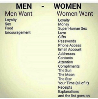 GM: MEN  Men Want  Loyalty  Sex  Food  Encouragement  WOMEN  Women Want  Loyalty  Money  Super Human Sex  Love  Gifts  Passwords  Phone Access  Email Account  Addresses  Contacts  Attention  Compliments  The Sun  The Moon  The Star  Your Time (all of it)  Receipts  Explanations  and the list goes on GM