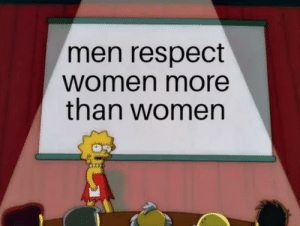 Prove me otherwise: men respect  women more  than women Prove me otherwise
