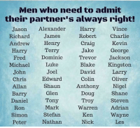 Never..: Men who need to acmit  their partner's always right!  Jason Alexander Harry Vince  Charlie  Kevin  George  Trevor Jackson  Blake Kingston  James  Henry  Terry  Dominic  Luke  Joel  Edward  Shaun  Glen  Tony  Mark  Stefan  Nathan  Robert  Craig  Jake  Richard  Andrew  Harry  Fred  Michael  John  Chris  Allan  Barry  Daniel  Ron  Simon  Peter  David  Colin  Larry  Oliver  Anthony Nigel  Shane  Steven  Warren Adrian  Wayne  Doug  Troy  Ken  Nick  Les Never..