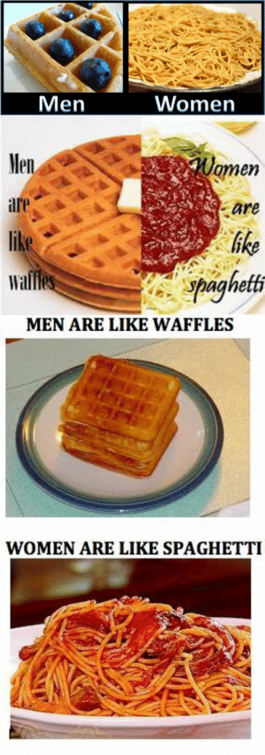 "Bad, Church, and Family: Men  Women   en  men  are  ike  spaghetti  like  Wal   MEN ARE LIKE WAFFLES  WOMEN ARE LIKE SPAGHETTI kyraneko: curlicuecal:  bloodmancer:  i never want context  Oh my god, they sprang this on us in our old church years ago, and my family has never let this joke die.   Okay, here's the stupid gender essentialist metaphor: Women are like spaghetti because their thoughts noodle all over the place.  Men are like waffles because there thoughts are in boxes.  Men aren't bad listeners, they just can't keep up with a conversation when women are noodling topics so fast and they have to keep switching boxes.  Also, when a woman asks a man what he's thinking and he says ""nothing"" women just don't understand that some of a man's boxes literally have nothing in them, haha! ….. :