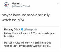 Meninist: Meninist  @MeninistTweet  MENINIST  maybe because people actually  watch the NBA  Lindsay Gibbs@linzsport:s  $50k her rookie year  Kelsey Plum will earn  in WNBA.  Markelle Fultz will earn $6mil his rookie  year in NBA. twitter.com/uwathletics/st...