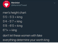 exactly! Women's love to criticize us men who have rights!: Meninist  @MeninistTweet  men's height chart:  50-53 = king  5'4 5'7-king  5'8-6'0 king  6'1+king  don't let these women with fake  everything determine your worth king exactly! Women's love to criticize us men who have rights!