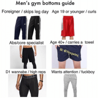 Fuckboy, Gym, and Memes: Men's gym bottoms guide  Foreigner / skips leg day Age 19 or younger / curls  An  Age 40+/ carries a towel  1G: @thegainz  Abs/core specialist  D1 wannabe / high reps  Wants attention / fuckboy  CAME Tbt